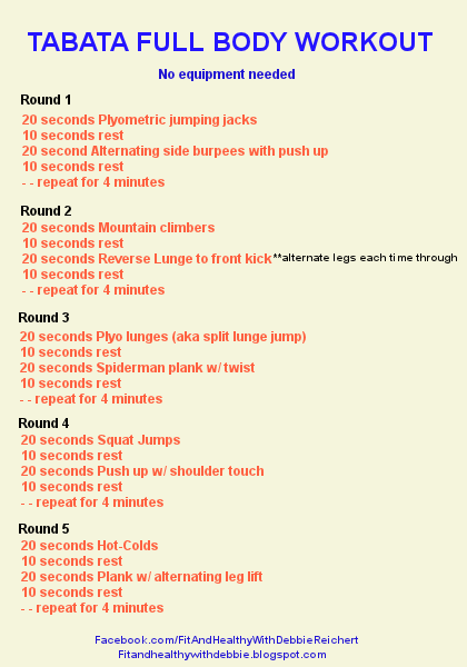 Tabata Full Body Workout - No equipment - Fit and Healthy ...