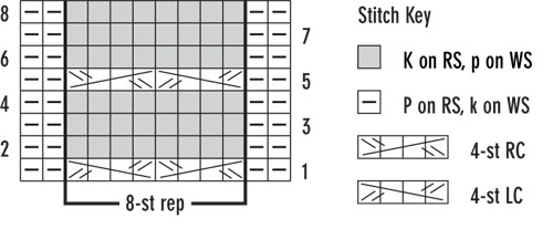 honeycomb, knitting, knit stitch