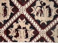 motif batik khas yogyakarta ciptoning