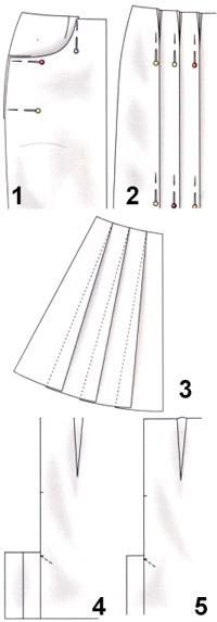 Выкройка для подкладки юбка