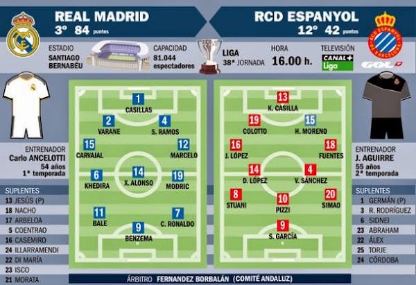 InfoMixta - Informacion al instante. REAL MADRID VS ESPANYOL
