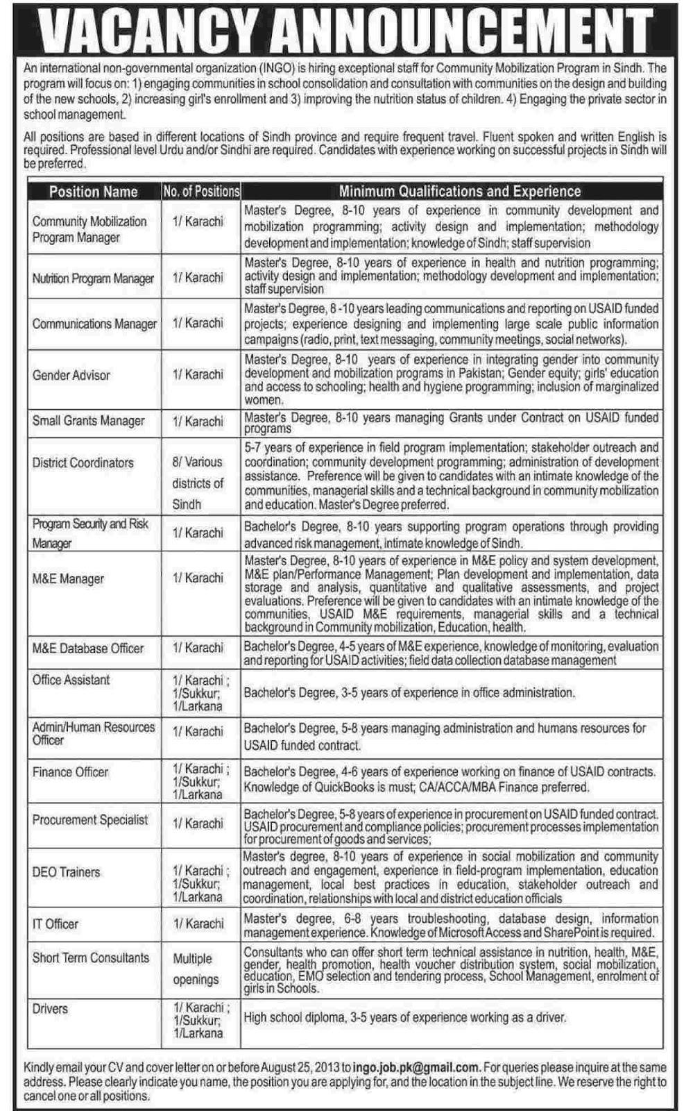 Vacancies in International NGO, Sindh