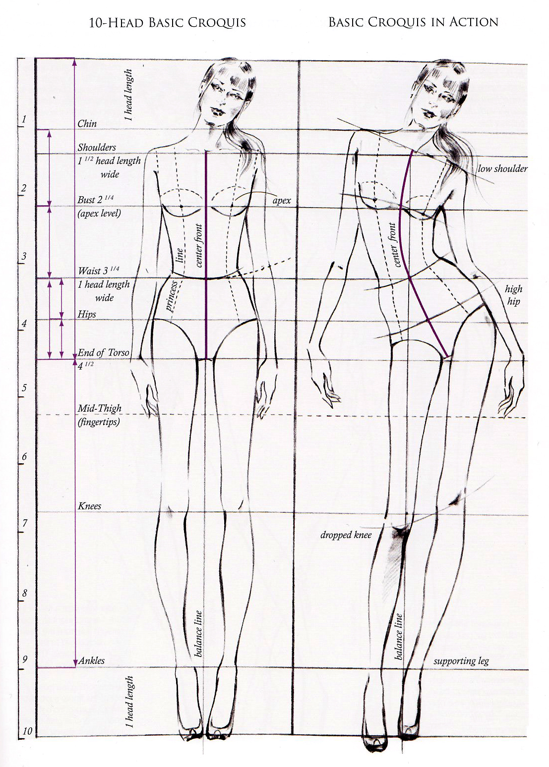 Fashion illustration body templates 87