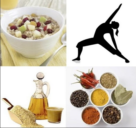About Ayurveda in Hindi