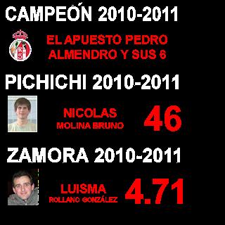 PREMIOS 2010-2011