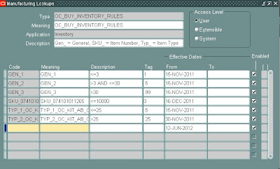 Sample EBS Lookup Screen Example