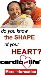 do you know the shape of your heart?