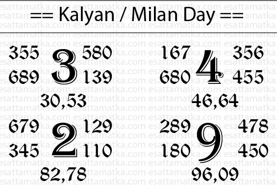 (11-August-2015) Today SattaMatka Result Kalyan Milan Day Confirm Jodi Patti Single #Panditji Open2Close