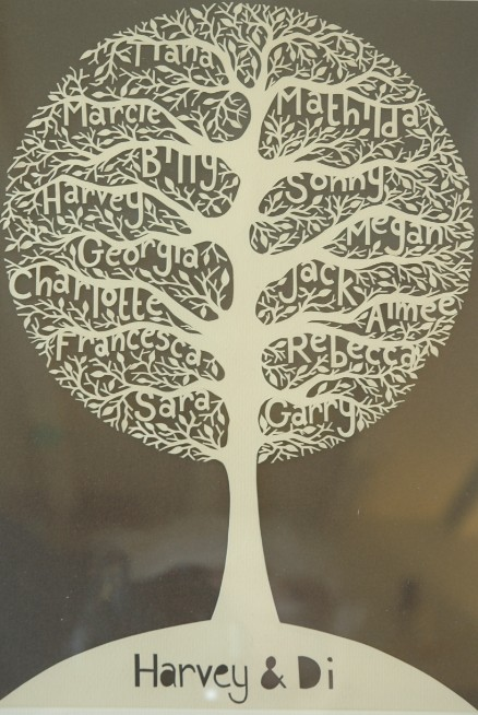 My Family Tree By Charlie's Hand