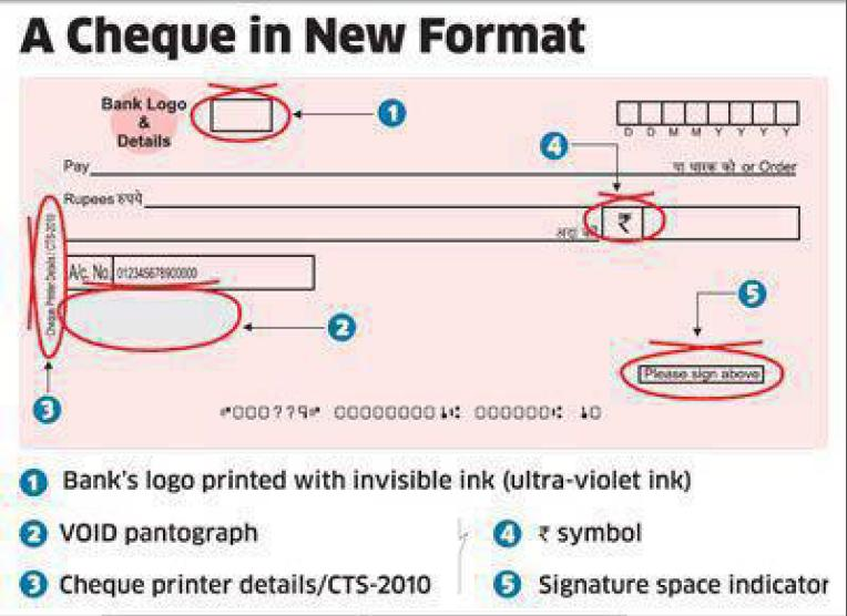 What Is The Format Of Cts 2010 Standard Cheque Book
