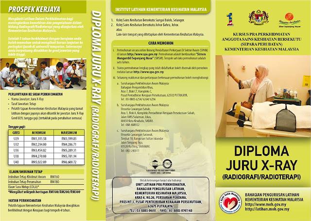 Kolej Kementerian Kesihatan Malaysia