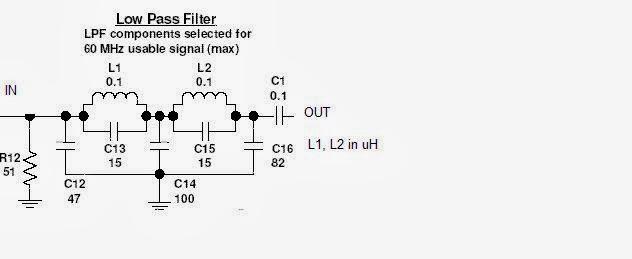 ron u0026 39 s radio corner   40 mhz dds generator