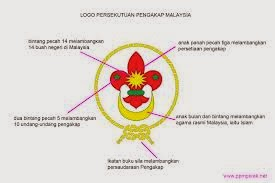PENGERTIAN LAMBANG PENGAKAP MALAYSIA