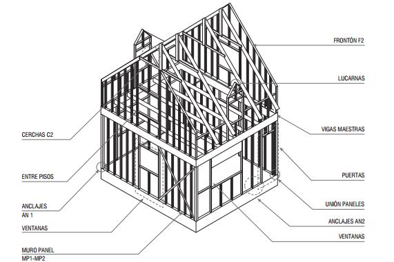Myt Construcciones Sistema Constructivo Metalcon