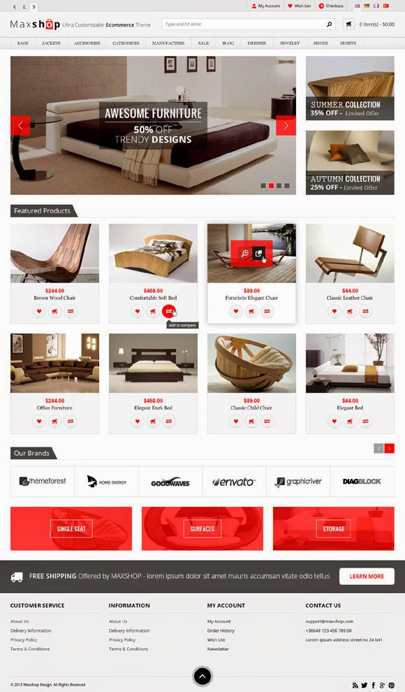 22+ Best eCommerce WordPress Themes Collection 2015 Powered by ...