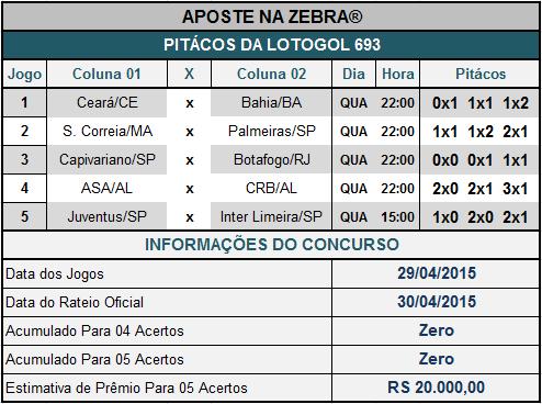 LOTOGOL 693 - PITÁCOS DA ZEBRA