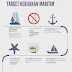 [Infografis] Target Kebijakan Maritim Jokowi - JK