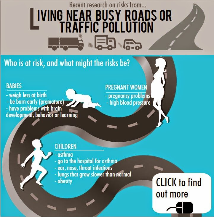 USC EH Living Near Busy Roads Infographic