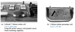 Sel primer lithium-iodine