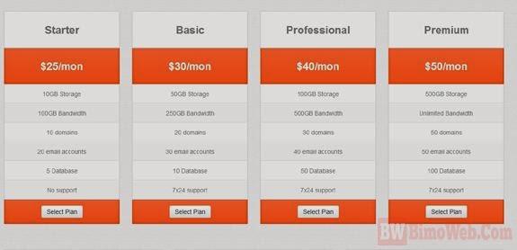 Precio Pricing Table for Boostrap
