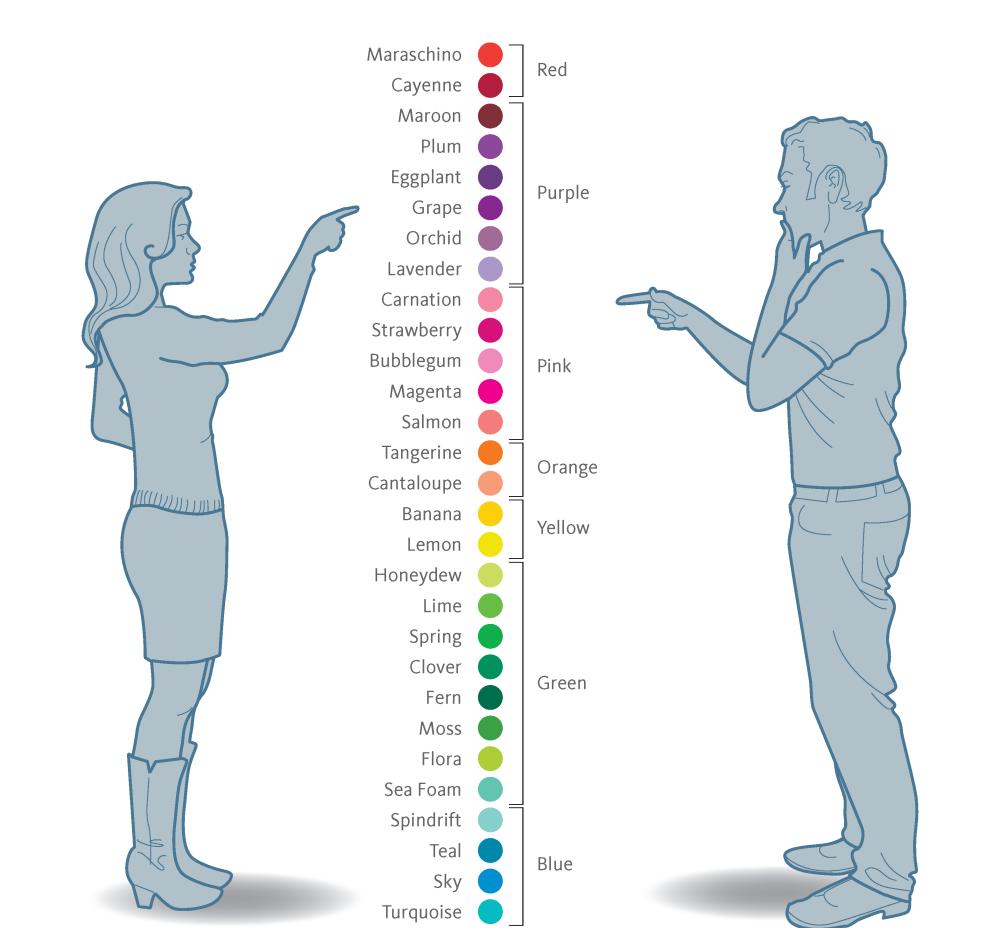Psicolog a del color s lo s que no s nada - Cual es el color ocre ...