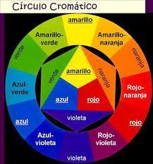 Aparichi makeup blog de maquillaje y belleza - Rueda de colores ...