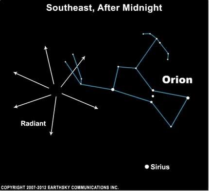 Hujan Meteor Orionid Bakal Mencapai Puncaknya pada 21 Oktober 2014