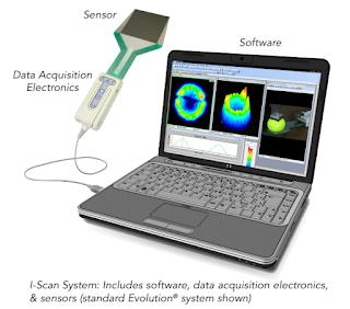 I-Scan ® El Sistema de Medida de Distribución de Presiones más Versátil