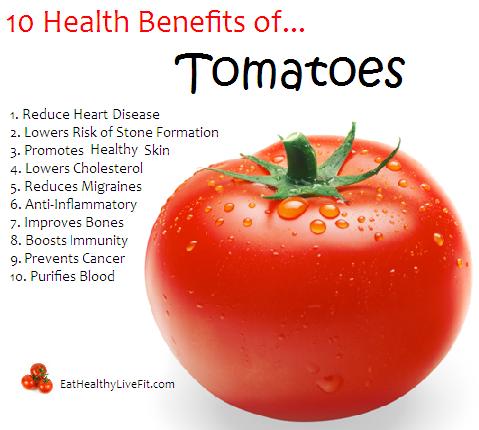 Cantikkan Kulit Dengan Tomato