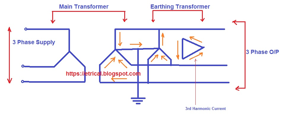 Wiring Loss In 3 Phase Wind Systems additionally Power Generation moreover Ats Grounding Issues Installation Considerations besides Earthing Or Rcd furthermore Panasonic R 12. on generator grounding diagram
