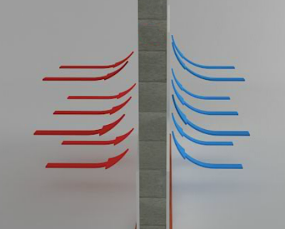 Thermal insulation from both side of concrete made with Leca