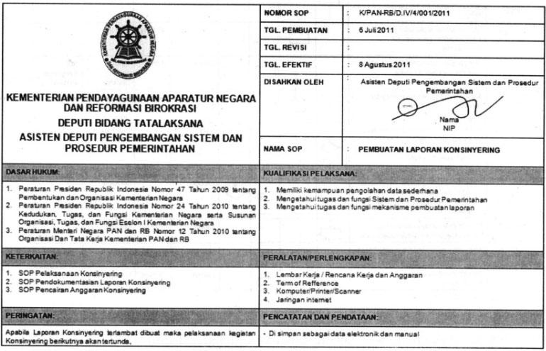 Standar Operasional Prosedur Sop Contoh Dan Penyusunan /page/282