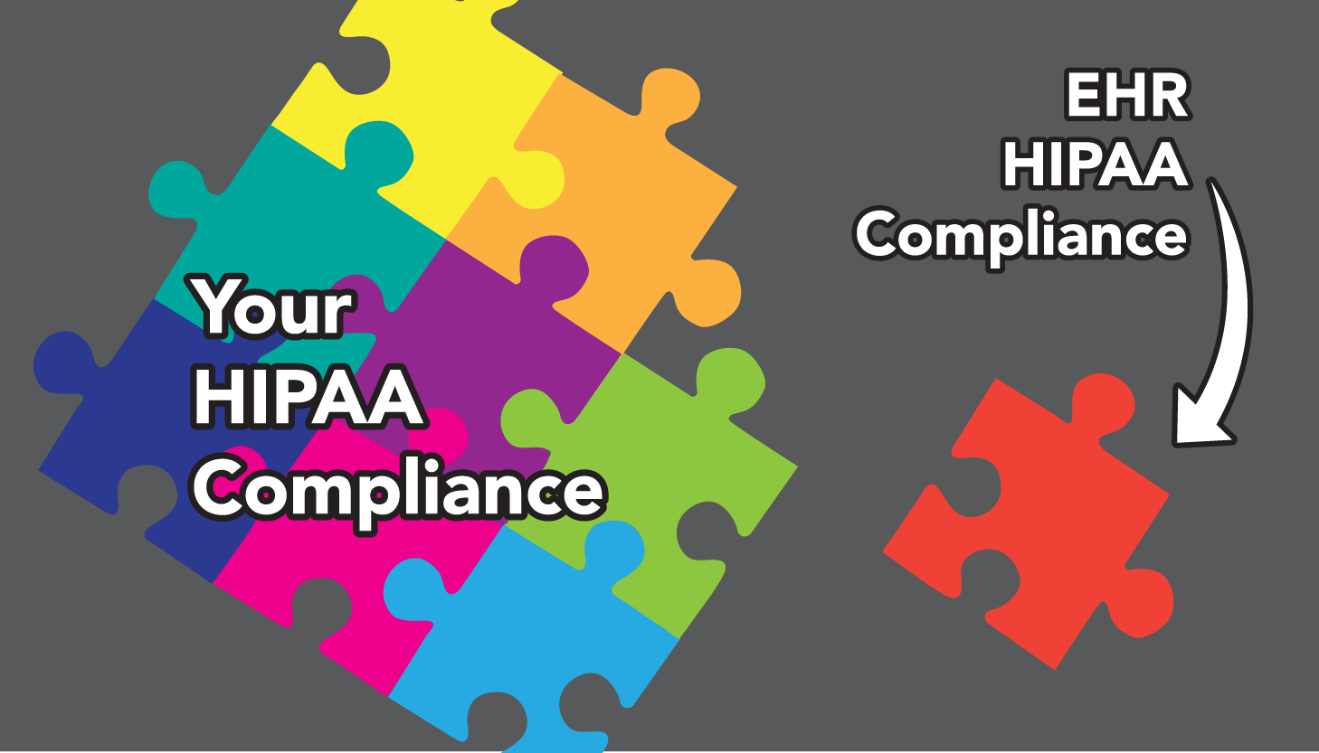 HIPAA Compliance and EHR Compliance Aren't The Same Thing