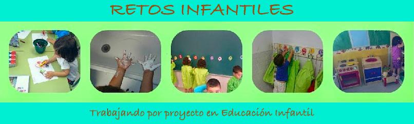 Trabajando por proyectos Educación Infantil