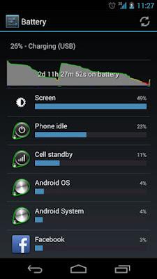 Bagaimana Periksa Persentase Baterai di Ponsel Android