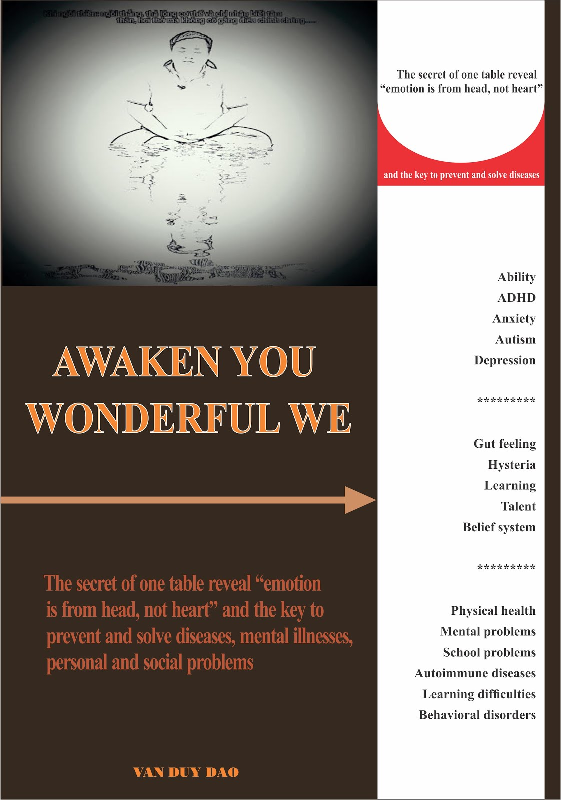 Awaken You Wonderful We