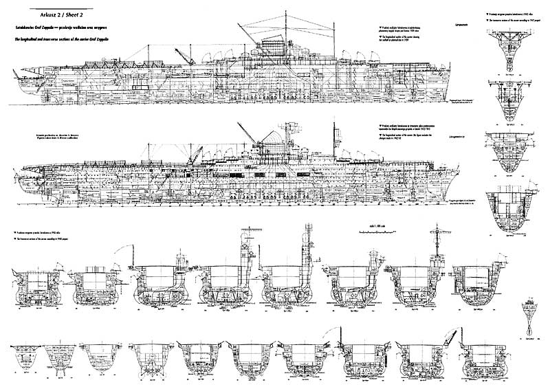The Secret Weapons And Facts Of The Iii Reich Graf Zeppelin The German Aircraft Carrier