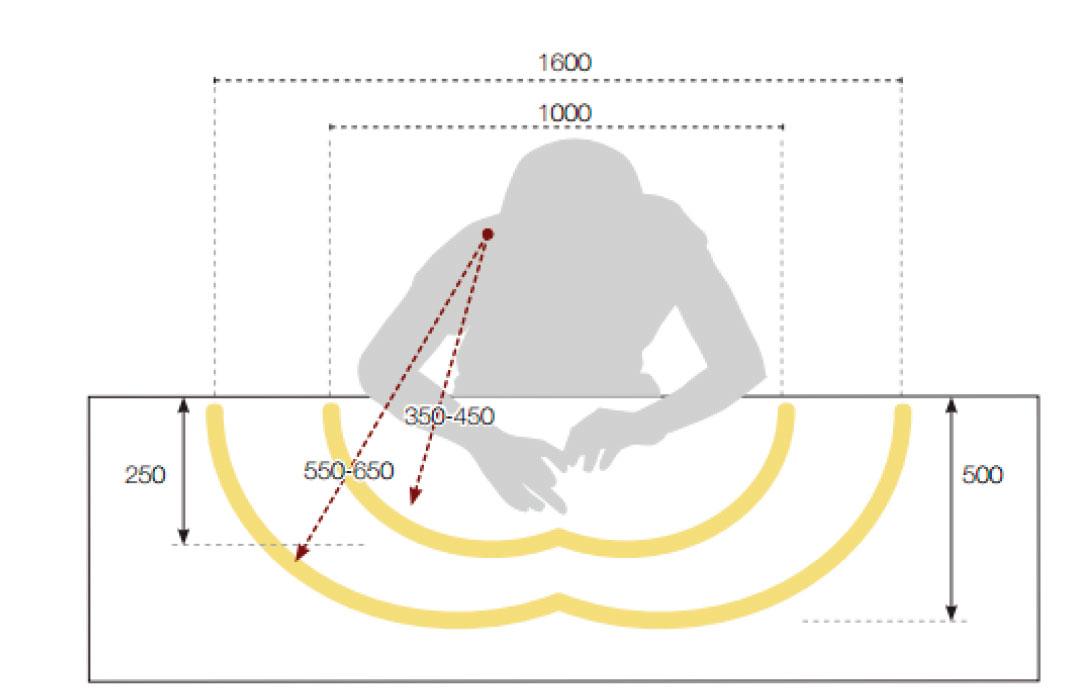 Mobicomercio for Dimensiones de una mesa de trabajo