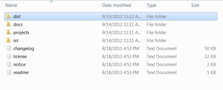 Download Spring 3.0.2 Release From Here. After It Unzip The Downloaded Zip  File To An Appropriate Folder. You Will See The Following Contents Under  Unzipped ...
