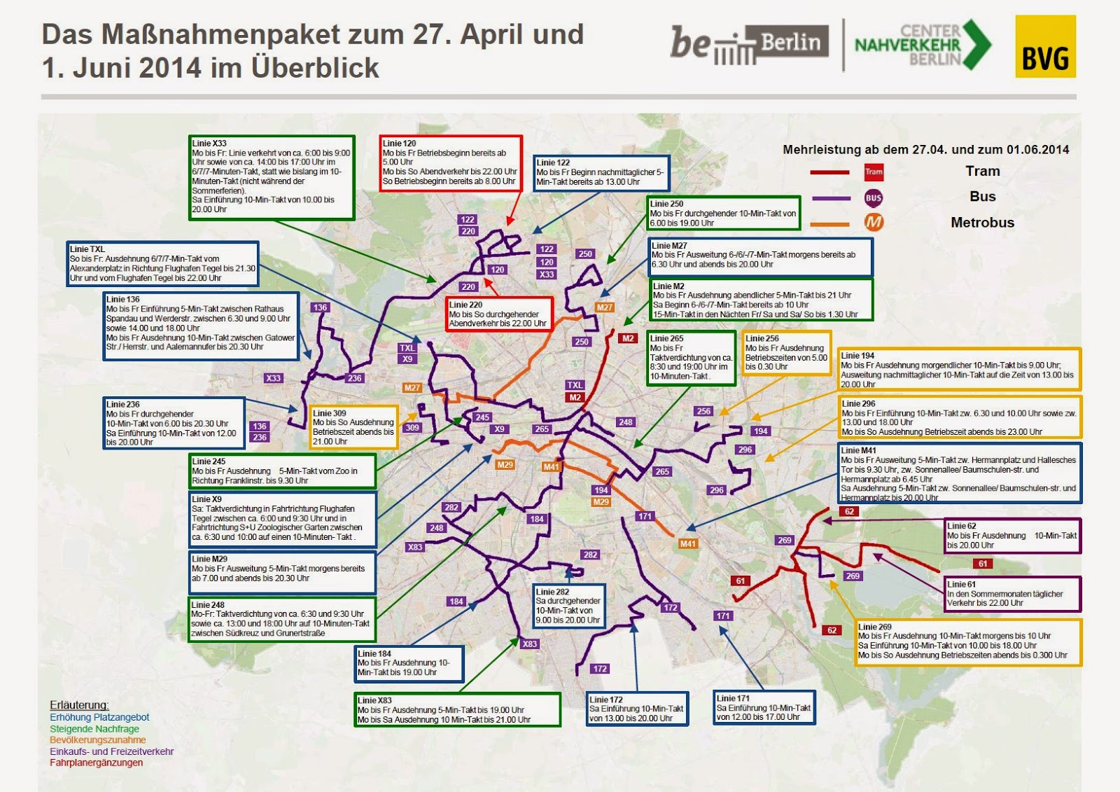 U-Bahn + Straßenbahn + Bus: Berlin wächst – das BVG-Angebot wächst mit, aus BVG