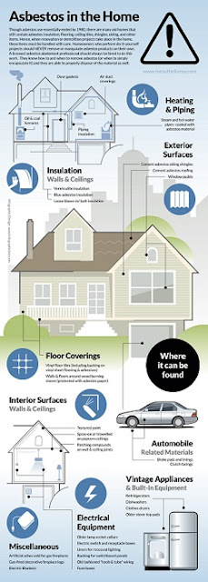 sources of asbestos in home