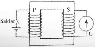skema kumparan