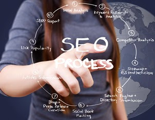 Dịch vụ SEO website chuyên nghiệp nhất HCM
