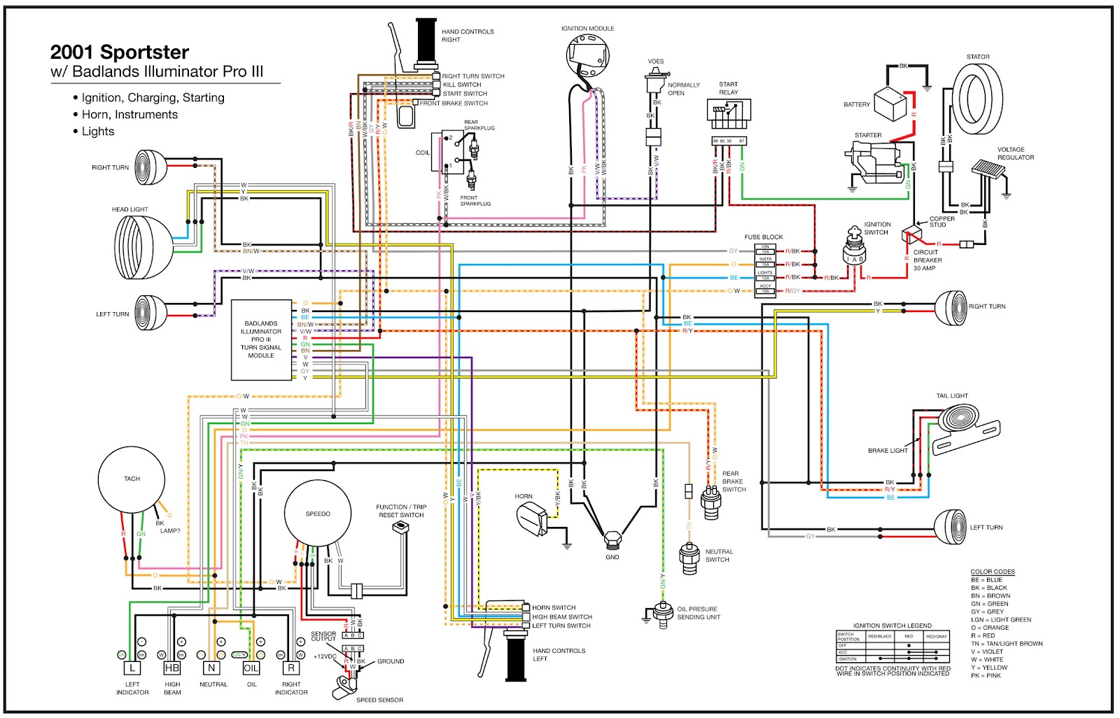Diagram Free Collection Wiring Diagram 2004 Harley Sortster ...