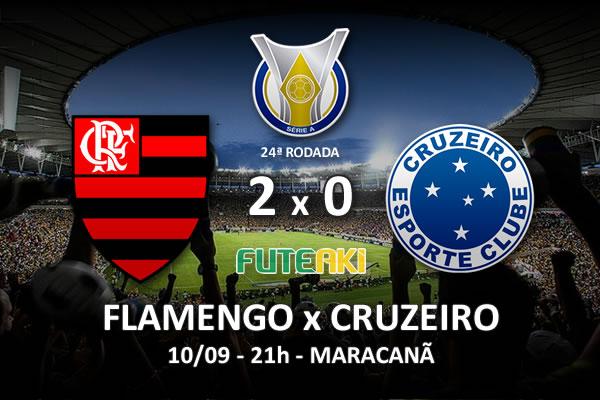 Veja o resumo da partida com os gols e os melhores momentos de Flamengo 2x0 Cruzeiro pela 24ª rodada do Brasileirão 2015.