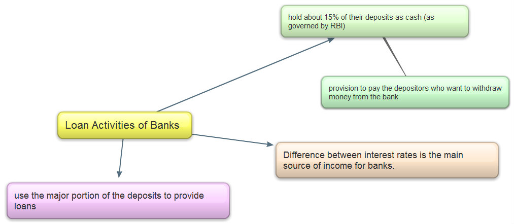 economics questions the barter system Barter economy quiz of money's three functions a problem with barter exchange when there are many goods is that in a barter system tagged as: barter economy.