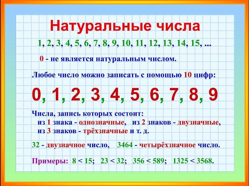 Шпаргалки Уифр