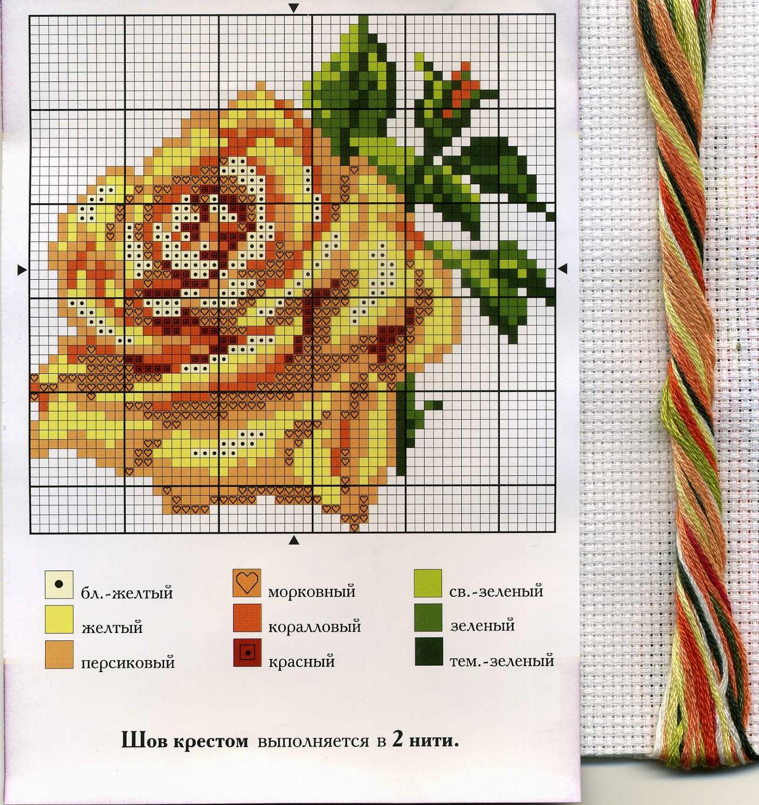Алиса наборы для вышивки крестиком, вишивка крестом 27