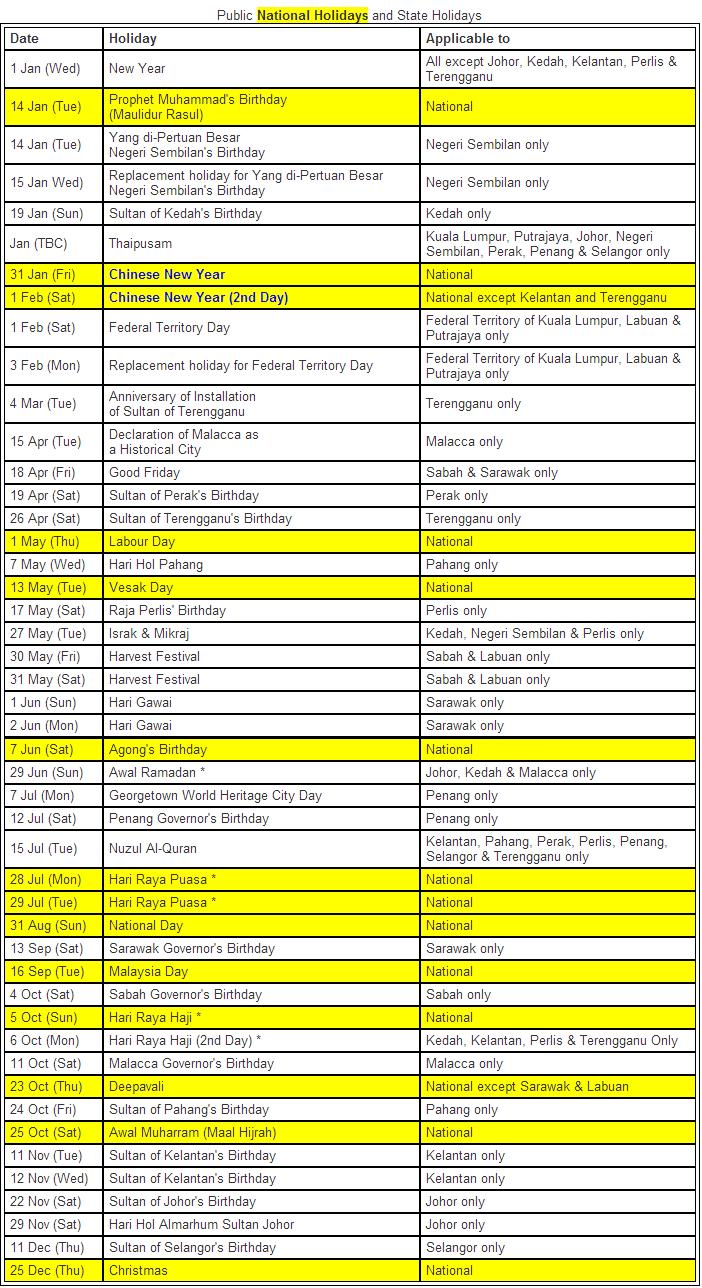 Kalendar cuti sekolah dan cuti umum bagi 2014