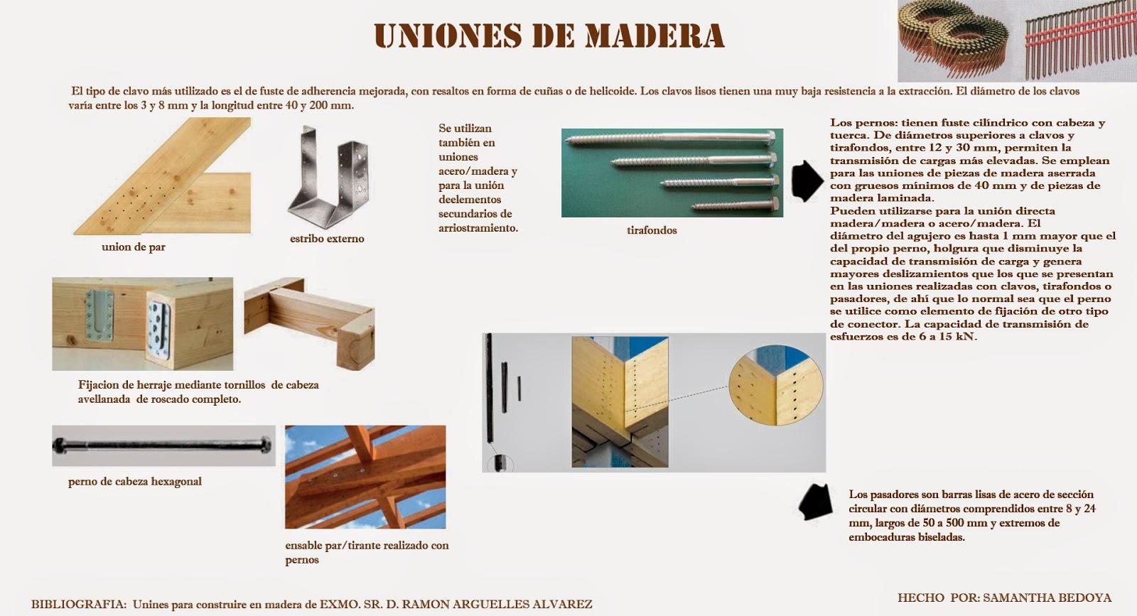 Acero madera arquitectura fijaciones platinas - Tipos de barnices para madera ...